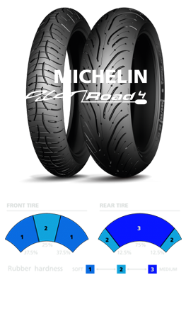 MP renkaat michelin